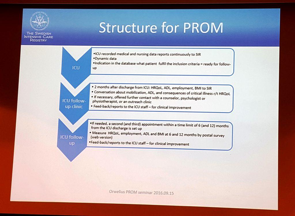 Exempel på PROM-struktur hos intensivvårdsregistret.