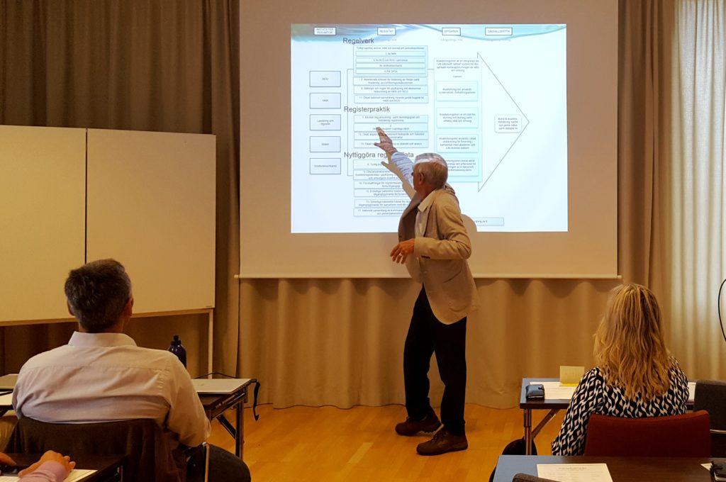 Thomas Troëng föreläser och pekar på en presentation. Thomas är klädd i beige kavaj, svarta byxor och bruna skor.